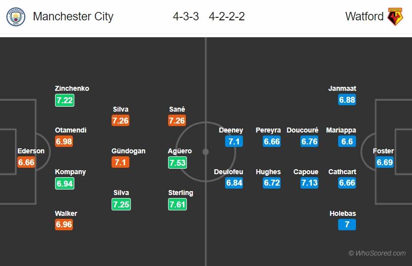 Trực tiếp FA Cup Man City vs Watford 23h00 ngày 18/05/2019