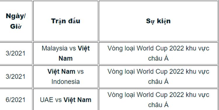 lịch phát sóng vòng loại world cup của Việt Nam